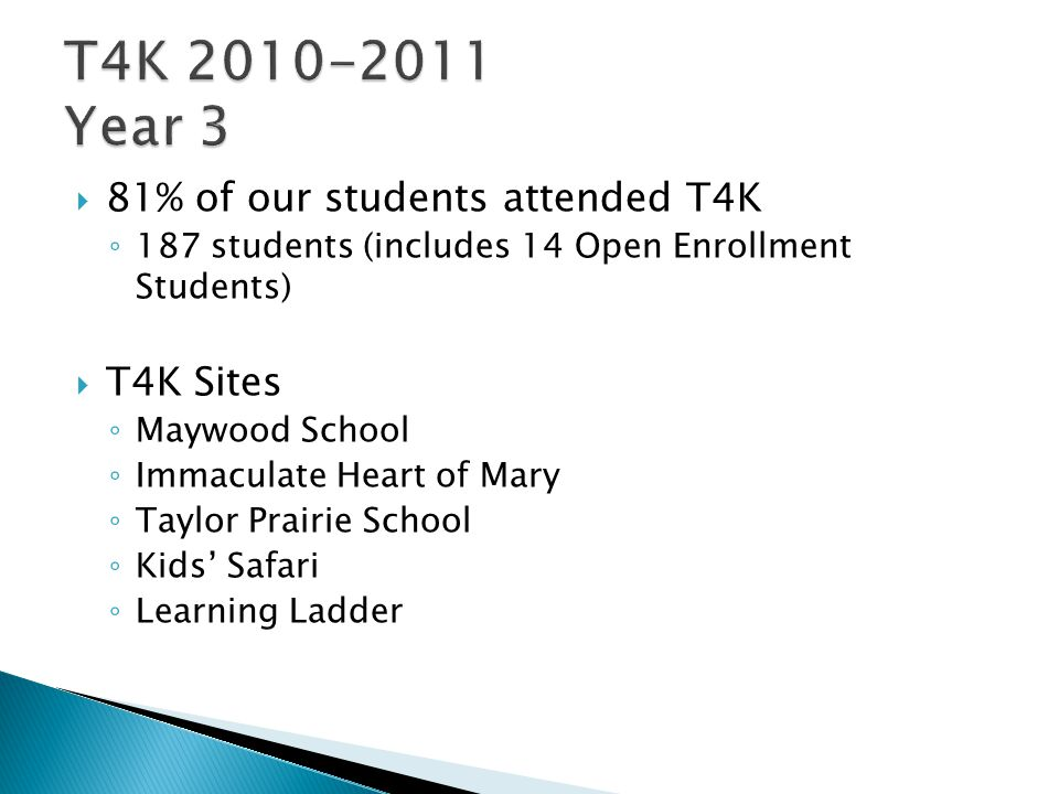  81% of our students attended T4K ◦ 187 students (includes 14 Open Enrollment Students)  T4K Sites ◦ Maywood School ◦ Immaculate Heart of Mary ◦ Tay