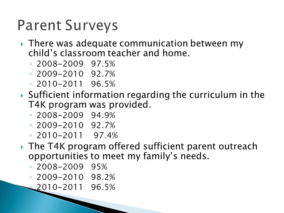  There was adequate communication between my child's classroom teacher and home. ◦ 2008-2009 97.5% ◦ 2009-2010 92.7% ◦ 2010-2011 96.5%  Sufficient i