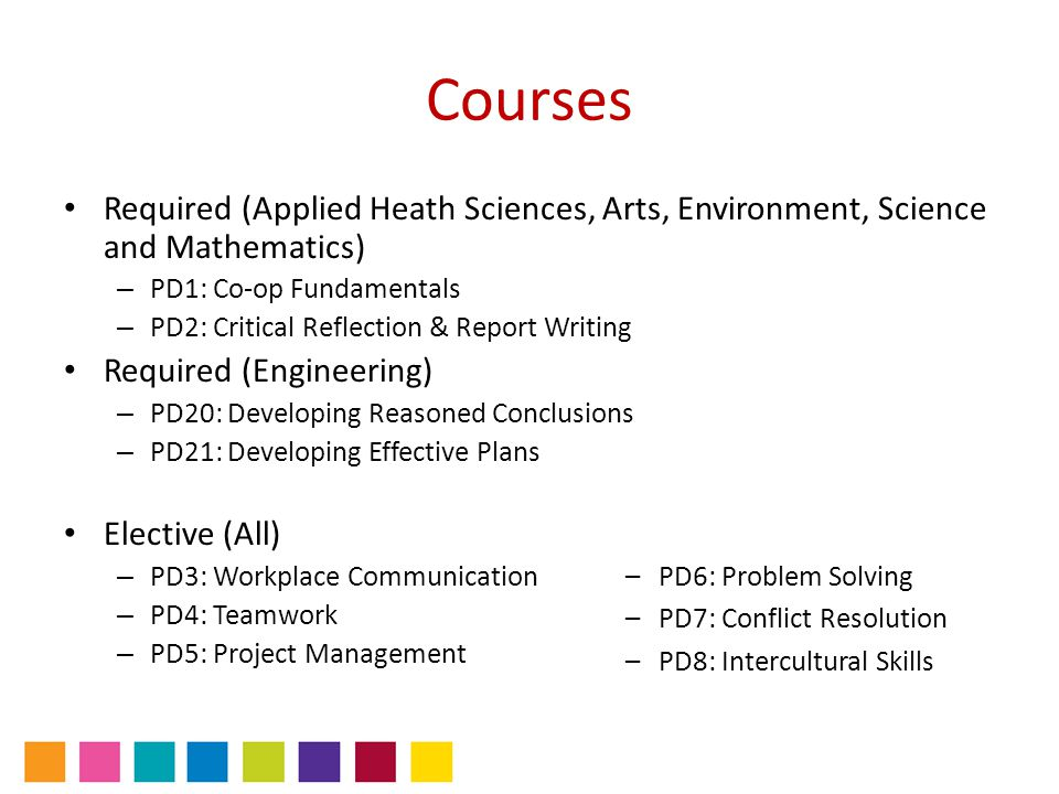 Courses Required (Applied Heath Sciences, Arts, Environment, Science and Mathematics) – PD1: Co-op Fundamentals – PD2: Critical Reflection & Report Writing Required (Engineering) – PD20: Developing Reasoned Conclusions – PD21: Developing Effective Plans Elective (All) – PD3: Workplace Communication – PD4: Teamwork – PD5: Project Management –PD6: Problem Solving –PD7: Conflict Resolution –PD8: Intercultural Skills