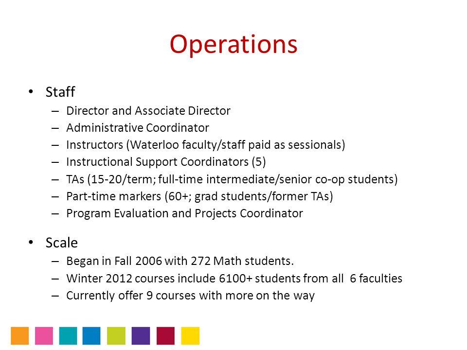 Our Program Evaluation Journey Accountability Program Improvement