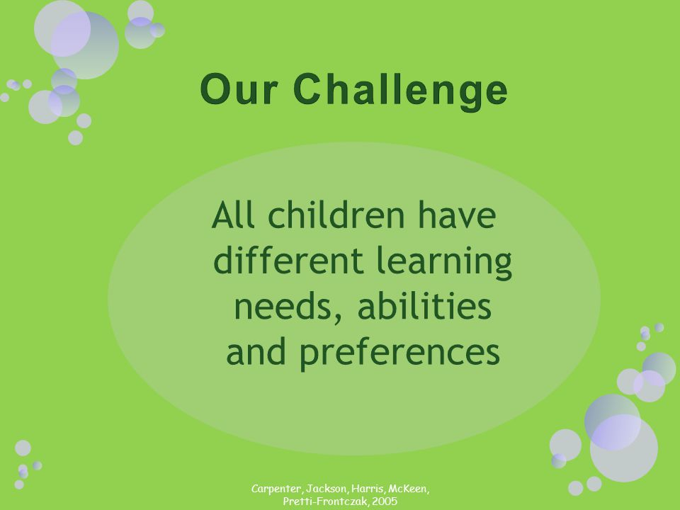 Assessment Process of ongoing observations and documentation of children's performance Use is to guide instruction Produces a clear understanding of all children's current skills and abilities to ensure access and participation and also to develop appropriate learning opportunities