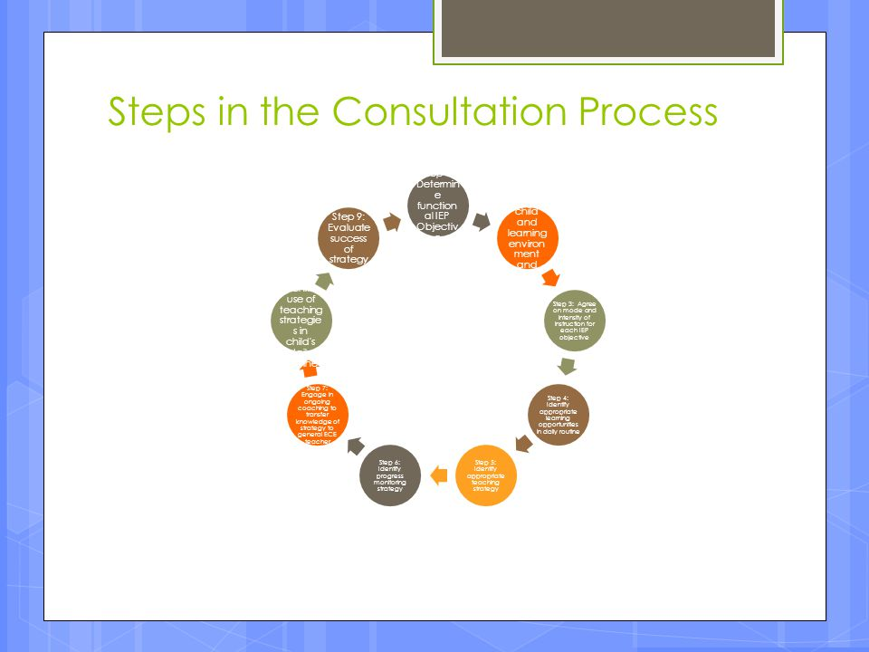 Steps in the Consultation Process