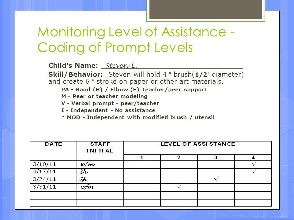 """Monitoring Level of Assistance - Coding of Prompt Levels Child ' s Name: Steven L. Skill/Behavior: Steven will hold 4 """" brush( 1/2 """" diameter) and cre"""