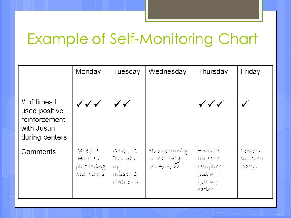 Example of Self-Monitoring Chart MondayTuesdayWednesdayThursdayFriday # of times I used positive reinforcement with Justin during centers Comments Gav