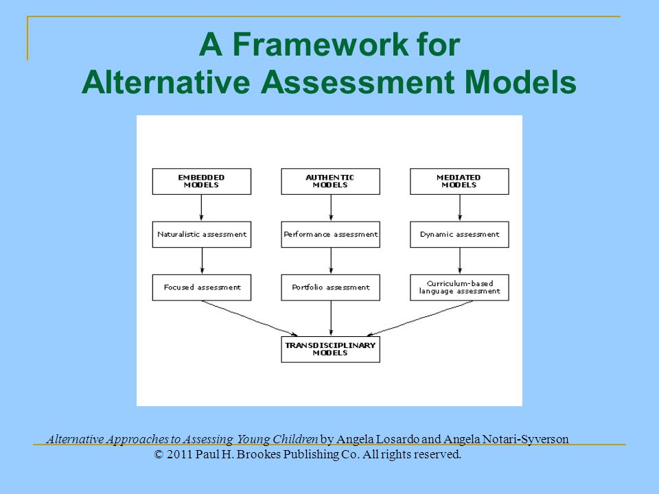 A Framework for Alternative Assessment Models Alternative Approaches to Assessing Young Children by Angela Losardo and Angela Notari-Syverson © 2011 P