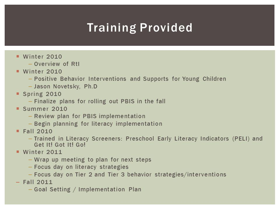  Winter 2010 – Overview of RtI  Winter 2010 – Positive Behavior Interventions and Supports for Young Children – Jason Novetsky, Ph.D  Spring 2010 – Finalize plans for rolling out PBIS in the fall  Summer 2010 – Review plan for PBIS implementation – Begin planning for literacy implementation  Fall 2010 – Trained in Literacy Screeners: Preschool Early Literacy Indicators (PELI) and Get It.