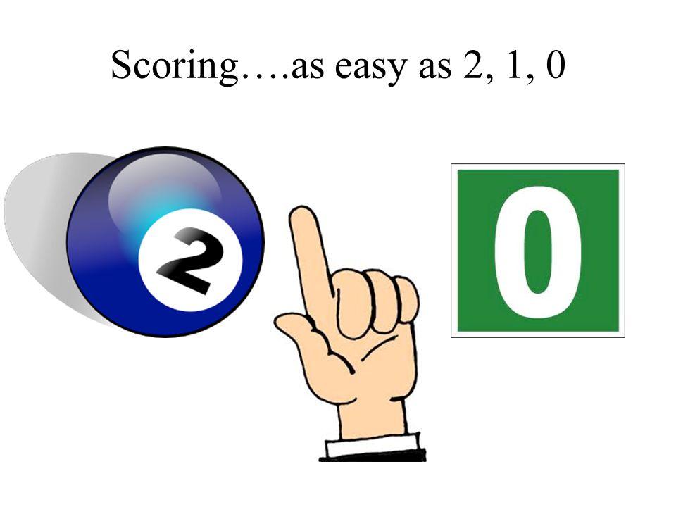 Scoring….as easy as 2, 1, 0