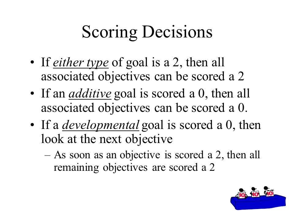 Scoring Decisions If either type of goal is a 2, then all associated objectives can be scored a 2 If an additive goal is scored a 0, then all associated objectives can be scored a 0.