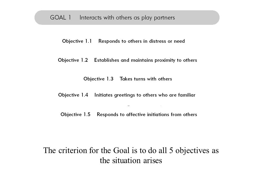 The criterion for the Goal is to do all 5 objectives as the situation arises