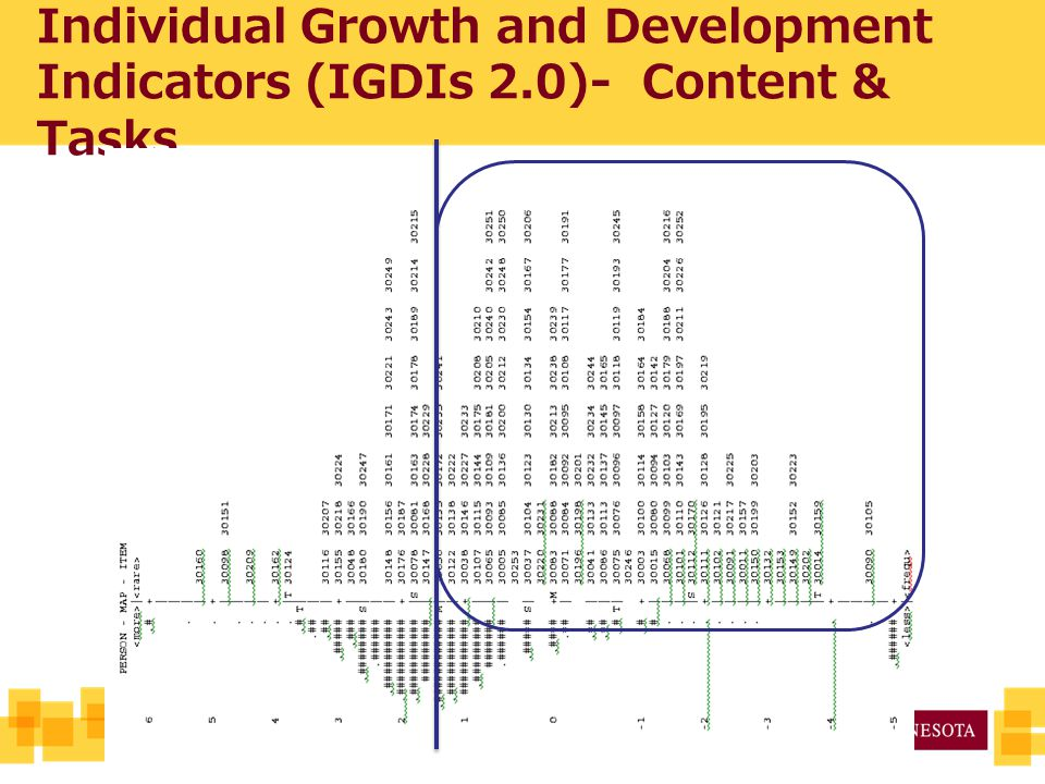 Individual Growth and Development Indicators (IGDIs 2.0)- Content & Tasks