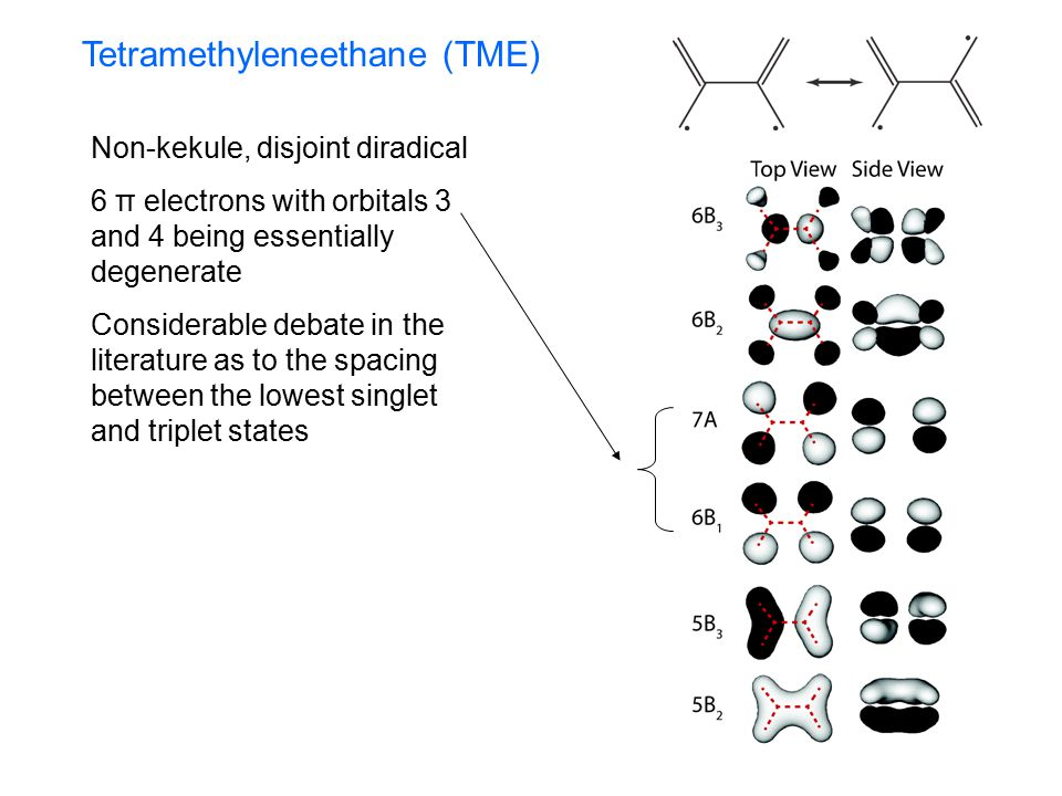 Tetramethyleneethane (TME) Non-kekule, disjoint diradical 6 π electrons with orbitals 3 and 4 being essentially degenerate Considerable debate in the literature as to the spacing between the lowest singlet and triplet states