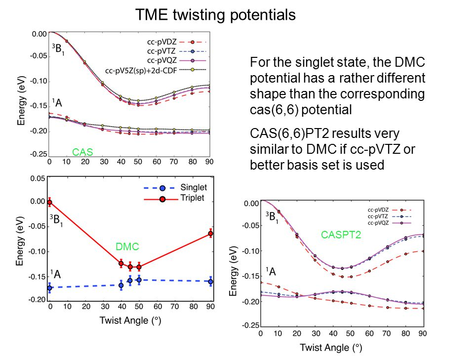 TME twisting potentials For the singlet state, the DMC potential has a rather different shape than the corresponding cas(6,6) potential CAS(6,6)PT2 results very similar to DMC if cc-pVTZ or better basis set is used DMC CAS CASPT2