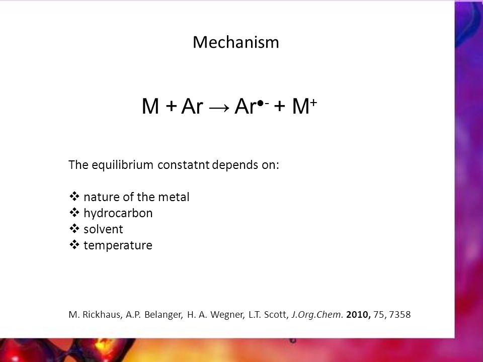Mechanism M. Rickhaus, A.P. Belanger, H. A. Wegner, L.T.