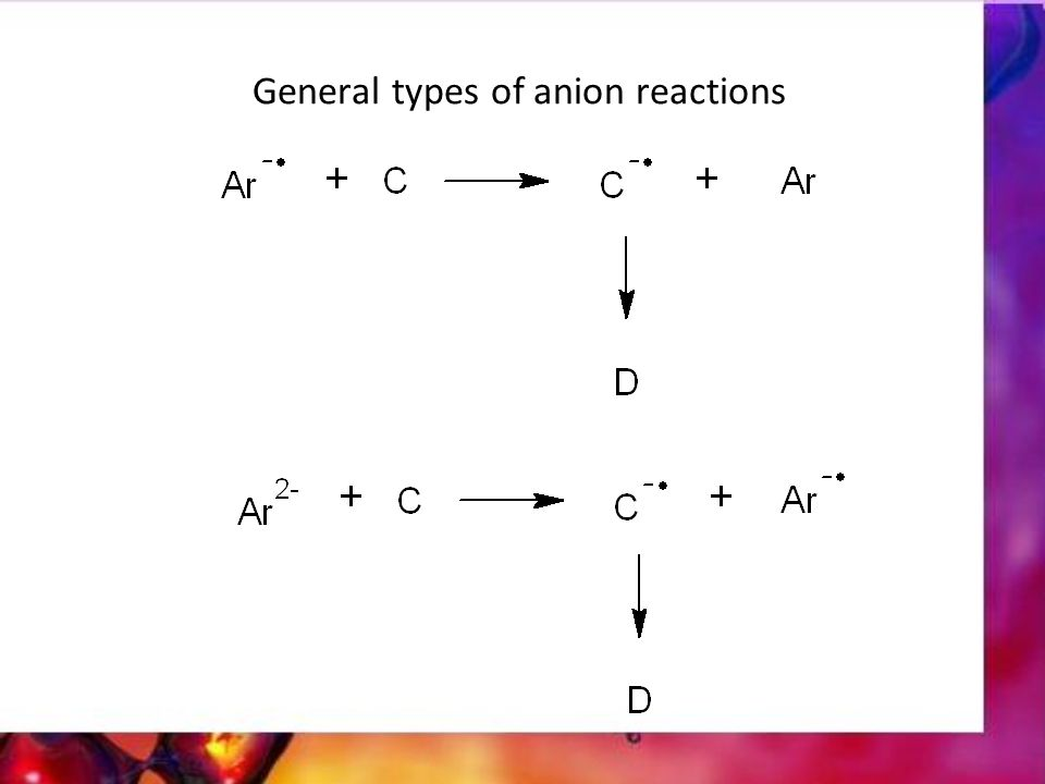 General types of anion reactions
