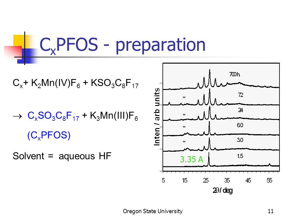 Oregon State University11 C x PFOS - preparation C x + K 2 Mn(IV)F 6 + KSO 3 C 8 F 17  C x SO 3 C 8 F 17 + K 3 Mn(III)F 6 (C x PFOS) Solvent = aqueous HF 3.35 A