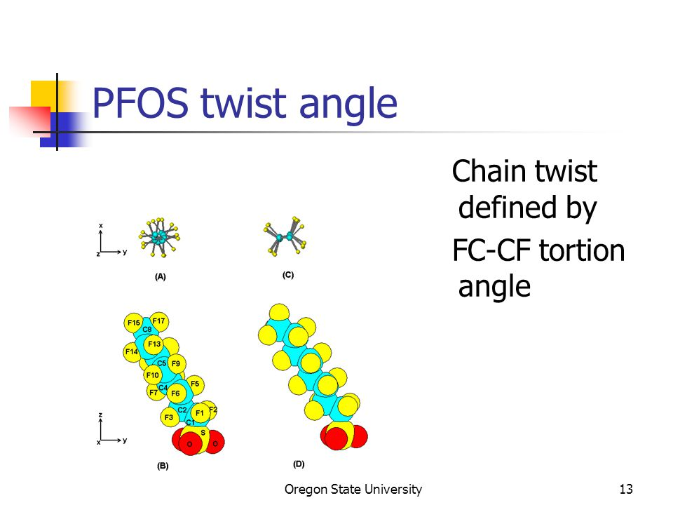 Oregon State University13 PFOS twist angle Chain twist defined by FC-CF tortion angle