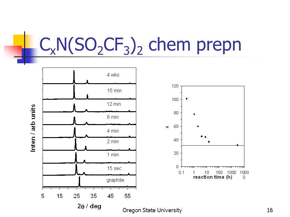 Oregon State University16 C x N(SO 2 CF 3 ) 2 chem prepn