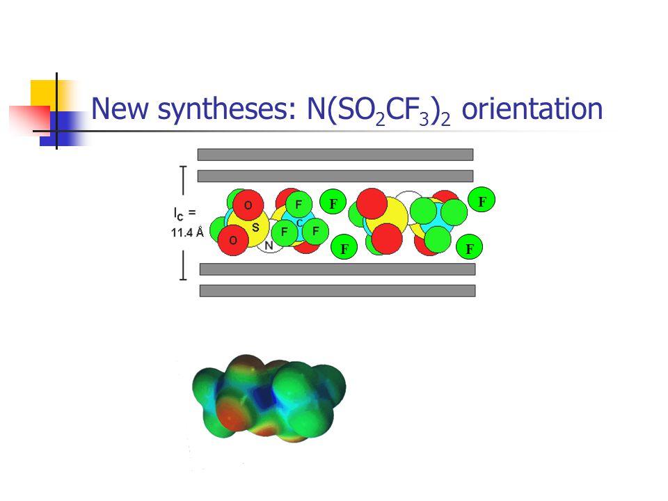 New syntheses: N(SO 2 CF 3 ) 2 orientation FFFF