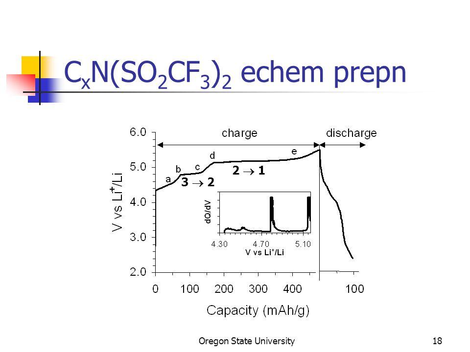 Oregon State University18 C x N(SO 2 CF 3 ) 2 echem prepn 2  1 3  2