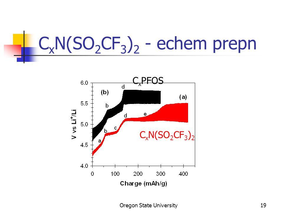 Oregon State University19 C x N(SO 2 CF 3 ) 2 - echem prepn C x PFOS C x N(SO 2 CF 3 ) 2