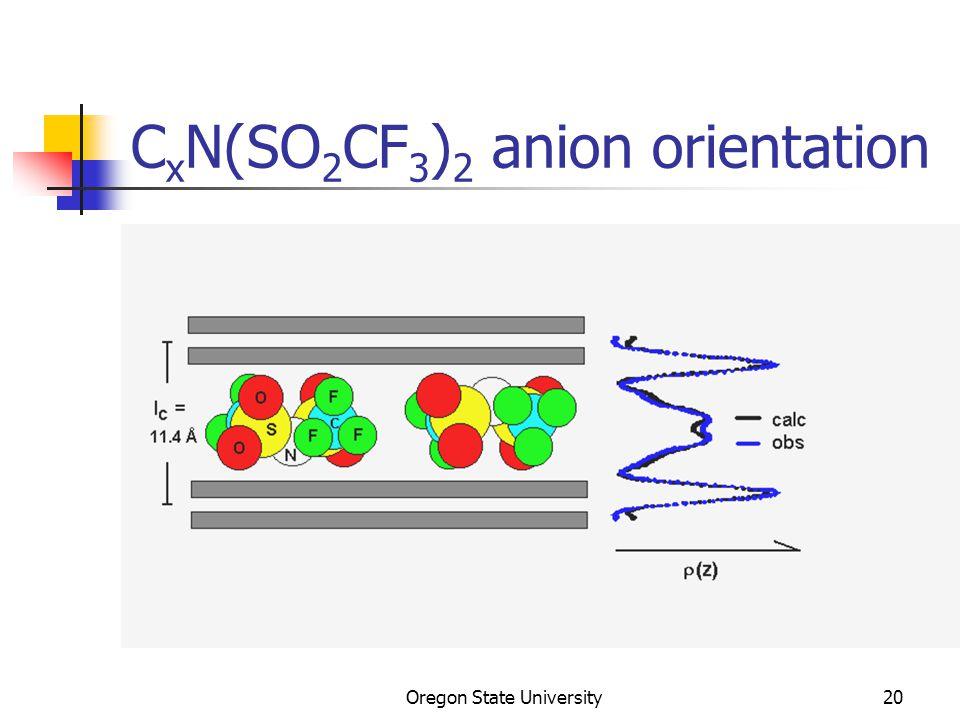 Oregon State University20 C x N(SO 2 CF 3 ) 2 anion orientation