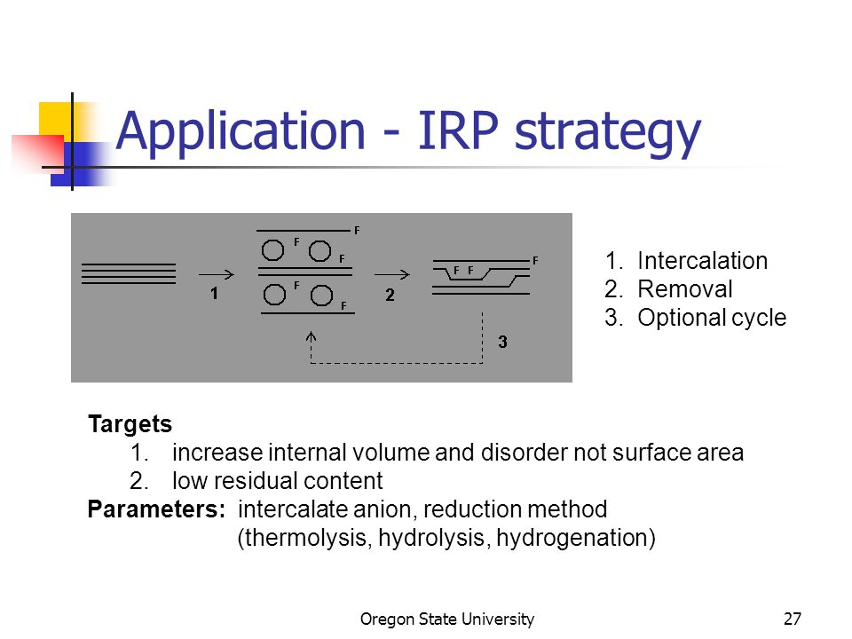 Oregon State University27 Application - IRP strategy 1.