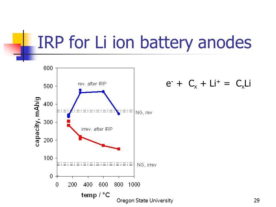 Oregon State University29 IRP for Li ion battery anodes e - + C x + Li + = C x Li
