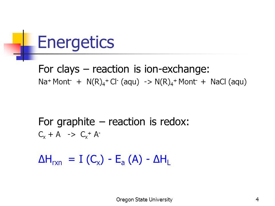 Oregon State University25 Intercalation rates Intercalate Temp / °CReaction Anion half-life / h SO 3 C 8 F 17 20 10 N(SO 2 CF 3 ) 2 200.01 N(SO 2 CF 3 )(SO 2 C 4 F 9 ) 70100 N(SO 2 CF 2 CF 3 ) 2 70500 C(SO 2 CF 3 ) 3 70> 1000 SO 3 C 6 F 5 20, 70no reaction