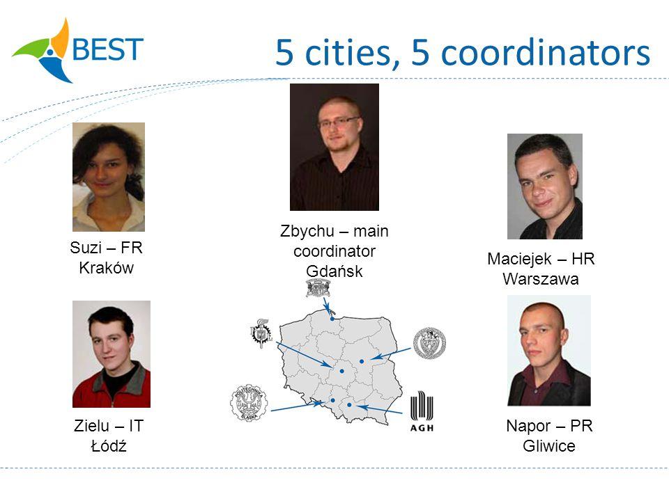 5 cities, 5 coordinators Zbychu – main coordinator Gdańsk Suzi – FR Kraków Maciejek – HR Warszawa Zielu – IT Łódź Napor – PR Gliwice