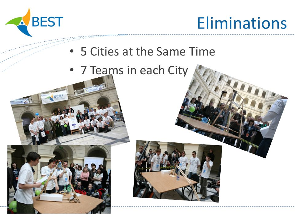 Eliminations 5 Cities at the Same Time 7 Teams in each City