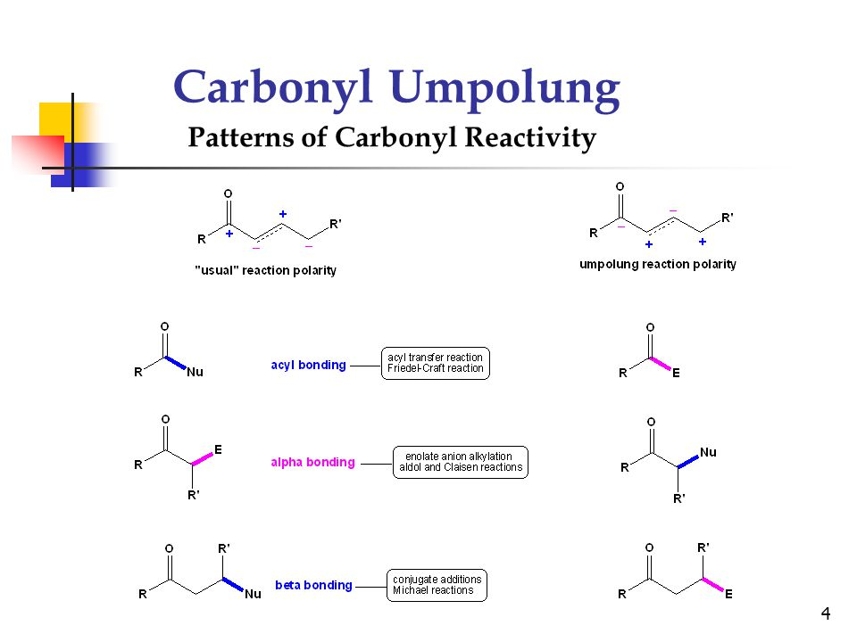 4 Carbonyl Umpolung Patterns of Carbonyl Reactivity