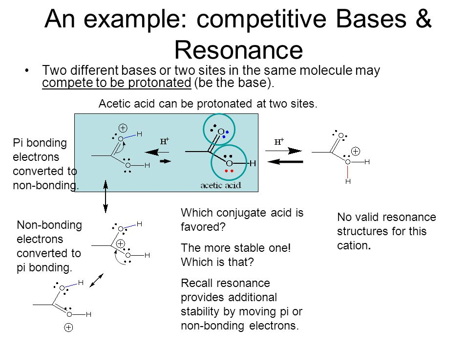 An example: competitive Bases & Resonance Two different bases or two sites in the same molecule may compete to be protonated (be the base).