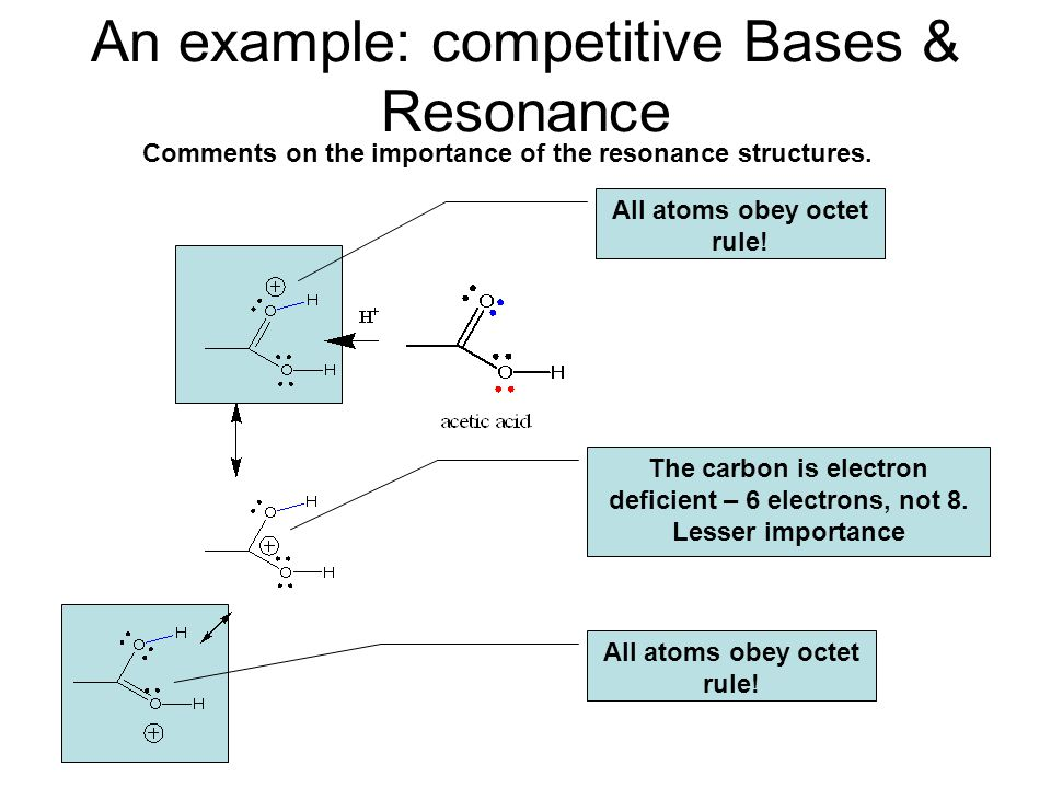 An example: competitive Bases & Resonance All atoms obey octet rule.