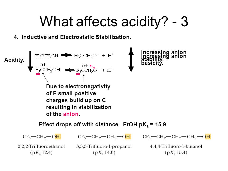 What affects acidity. - 3 4. Inductive and Electrostatic Stabilization.