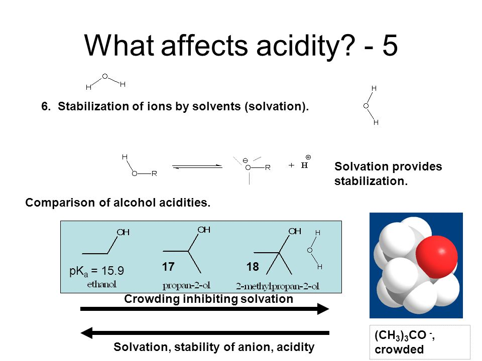 What affects acidity. - 5 6. Stabilization of ions by solvents (solvation).