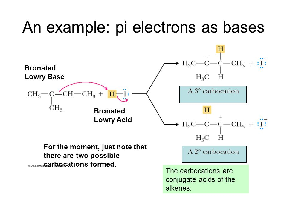 An example: pi electrons as bases Bronsted Lowry Acid Bronsted Lowry Base The carbocations are conjugate acids of the alkenes.