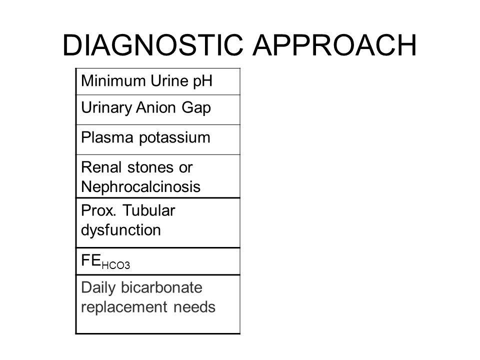 DIAGNOSTIC APPROACH Minimum Urine pH Urinary Anion Gap Plasma potassium Renal stones or Nephrocalcinosis Prox. Tubular dysfunction FE HCO3 Daily bicar