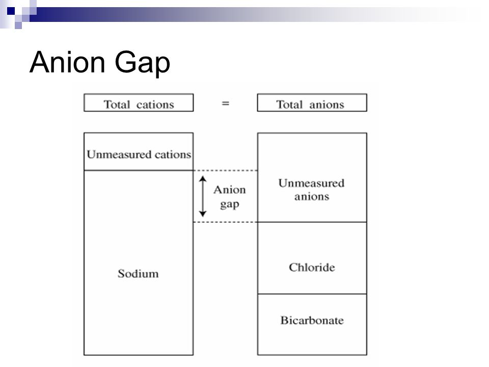 ADH Inhibition MOA N Engl J Med 1999;340:832-8