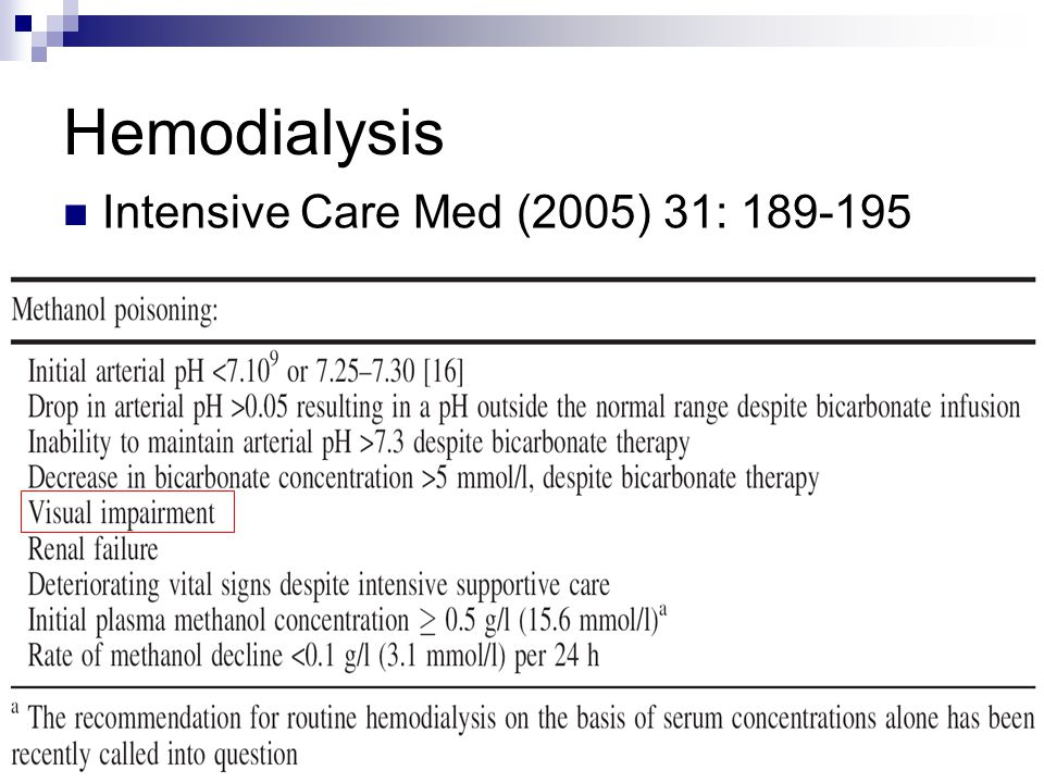Hemodialysis Intensive Care Med (2005) 31: 189-195