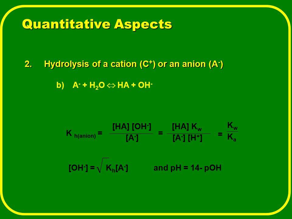 Quantitative Aspects 2.Hydrolysis of a cation (C + ) or an anion (A - ) b) A - + H 2 O  HA + OH - [OH - ] = K h [A - ]and pH = 14- pOH K h(anion) = [