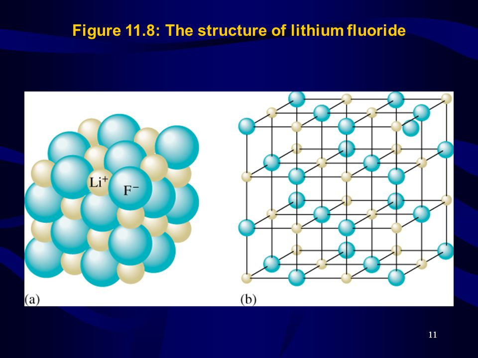 11 Figure 11.8: The structure of lithium fluoride