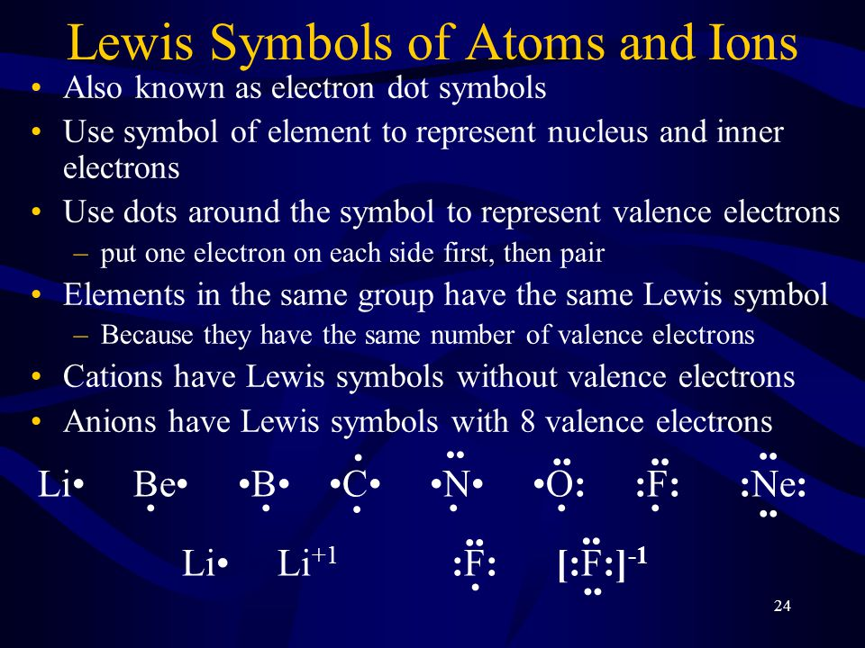 24 Lewis Symbols of Atoms and Ions Also known as electron dot symbols Use symbol of element to represent nucleus and inner electrons Use dots around the symbol to represent valence electrons –put one electron on each side first, then pair Elements in the same group have the same Lewis symbol –Because they have the same number of valence electrons Cations have Lewis symbols without valence electrons Anions have Lewis symbols with 8 valence electrons Li Be B C N O: :F: :Ne: Li Li +1 :F: [:F:] -1