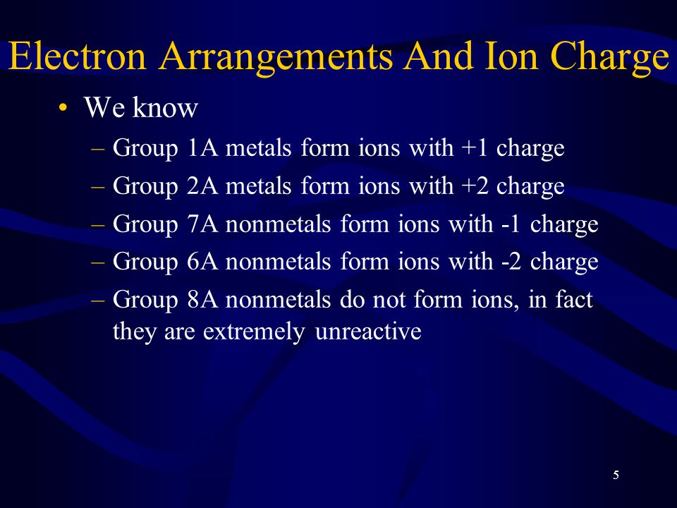 5 Electron Arrangements And Ion Charge We know –Group 1A metals form ions with +1 charge –Group 2A metals form ions with +2 charge –Group 7A nonmetals form ions with -1 charge –Group 6A nonmetals form ions with -2 charge –Group 8A nonmetals do not form ions, in fact they are extremely unreactive
