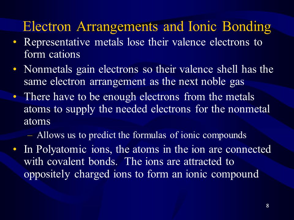 9 Properties of Ionic Compounds All solids at room temperature –Melting points greater than 300°C Liquid state conducts electricity, solid state does not –Liquid = molten Brittle and Hard Often soluble in water, and when dissolved the solution becomes an electrical conductor –When ionic compounds containing polyatomic ions dissolve, the covalent bonds holding the polyatomic ion do not break, the ion stays together even though it separates from the other ion –All strong electrolytes