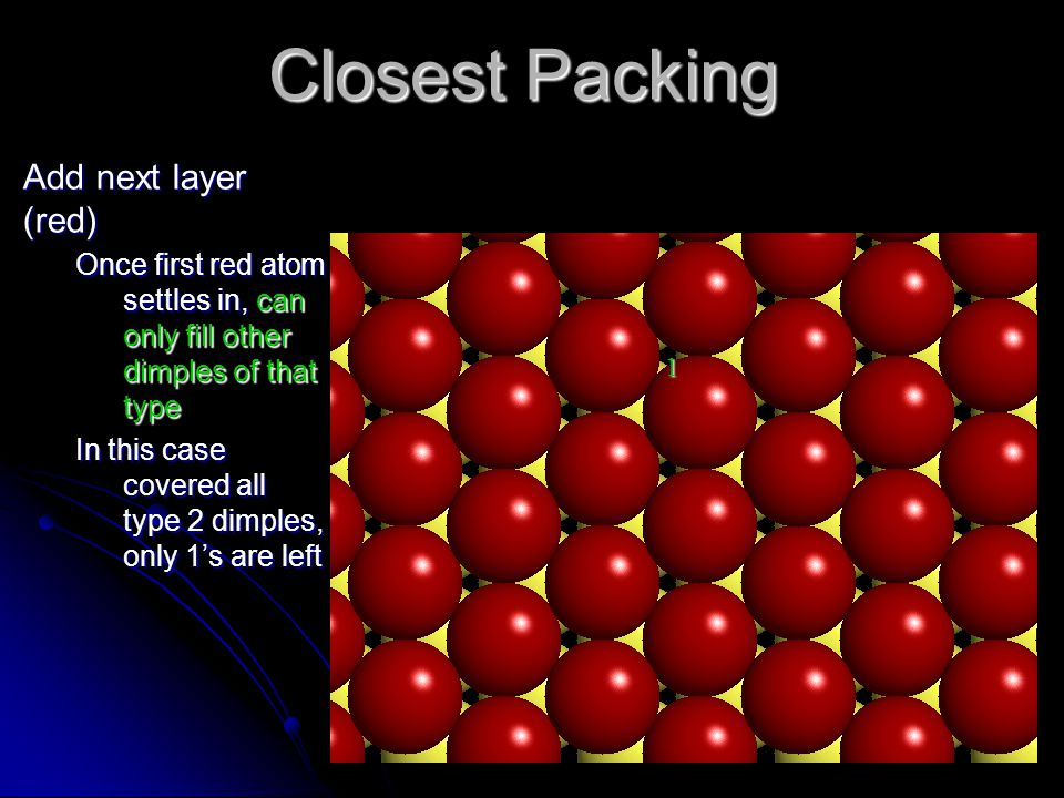 Closest Packing Add next layer (red) Once first red atom settles in, can only fill other dimples of that type In this case covered all type 2 dimples, only 1's are left 1