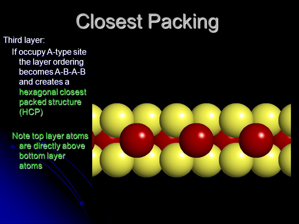 Closest Packing Third layer: If occupy A-type site the layer ordering becomes A-B-A-B and creates a hexagonal closest packed structure (HCP) Note top layer atoms are directly above bottom layer atoms