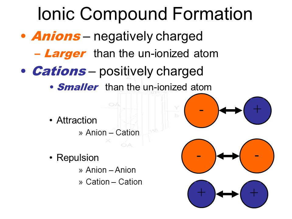Ionic Compound Formation Anions – negatively charged –Larger than the un-ionized atom Cations – positively charged Smaller than the un-ionized atom At