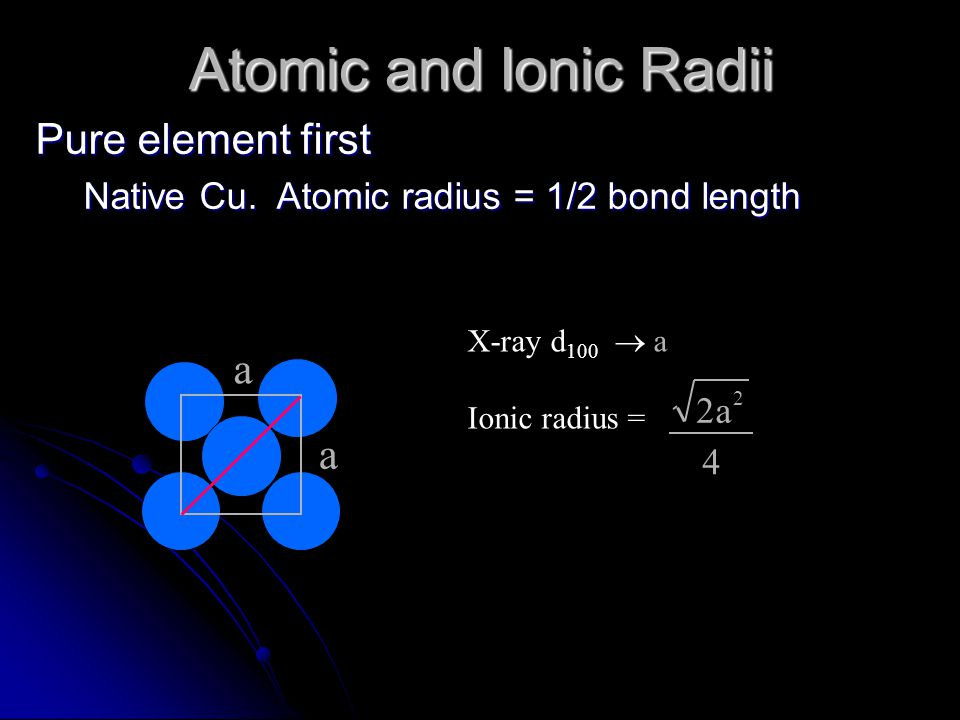 Atomic and Ionic Radii Pure element first Native Cu.