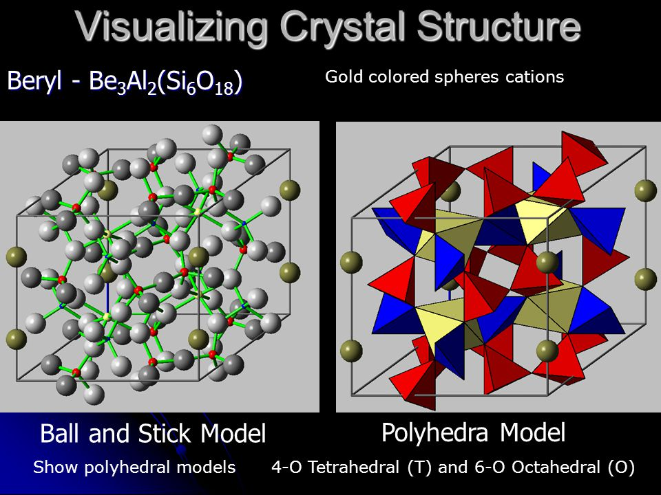 Visualizing Crystal Structure Ball and Stick Model Polyhedra Model Beryl - Be 3 Al 2 (Si 6 O 18 ) 4-O Tetrahedral (T) and 6-O Octahedral (O)Show polyhedral models Gold colored spheres cations
