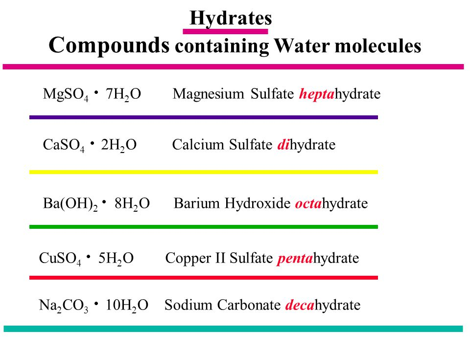 Hydrates Compounds containing Water molecules MgSO 4 7H 2 O Magnesium Sulfate heptahydrate CaSO 4 2H 2 O Calcium Sulfate dihydrate Ba(OH) 2 8H 2 O Bar
